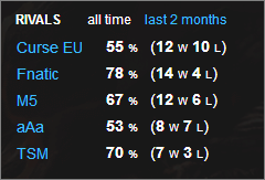 All-time rivals for CLG EU